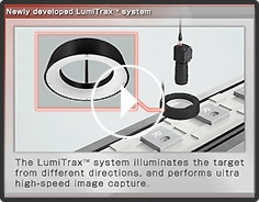No more need to select lighting! What is LumiTrax™?