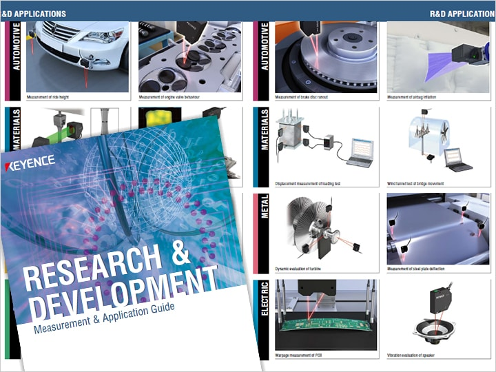 Measurement & Application Guide RESEARCH & DEVELOPMENT (English)