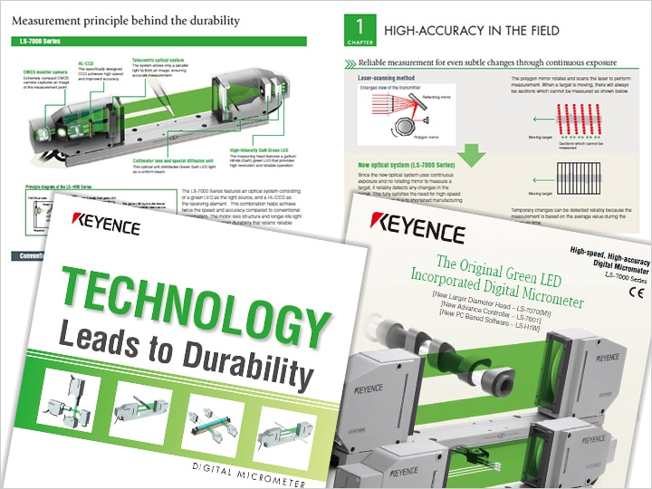 TECHNOLOGY Leads to Durability (English)