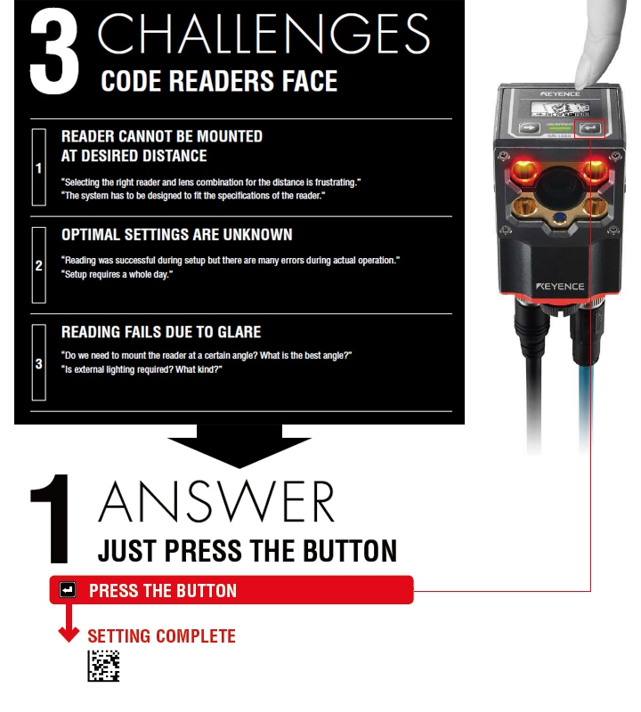 SR-1000 Series Autofocus 1D and 2D Code Reader Catalog (English)
