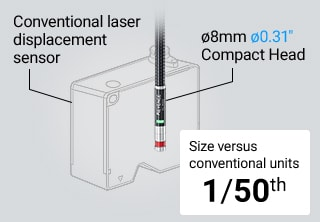 "[Conventional laser displacement sensor][ø8mm ø0.31"" Compact Head]Size versus conventional units 1/50th"