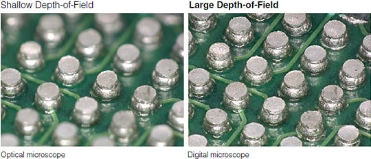 Shallow Depth-of -Field : Optical microscope LargeDepth-of-Field : Digital microscope