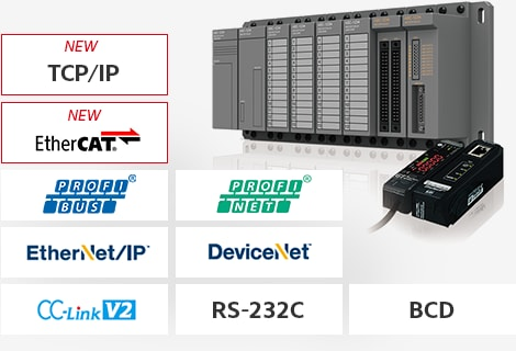 [NEW] TCP/IP, [NEW] EtherCAT, PROFIBUS, PROFINET, EtherNet/IP™, DeviceNet™, CC-Link V2, RS-232C, BCD