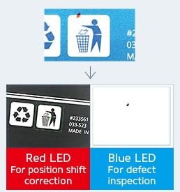 Red LED For position shift correction / Blue LED For defect inspection