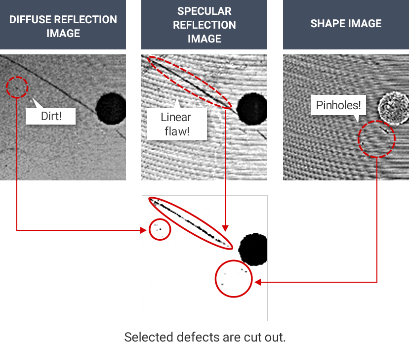 DIFFUSE REFLECTION IMAGE / SPECULAR REFLECTION IMAGE / SHAPE IMAGE