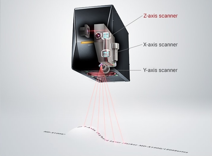 Z-axis scanner enables clear marking on 3 Dimensional shapes