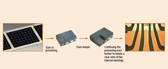 Improvement from Using Chemicals in IC Mold Resin Coating Removal Applications