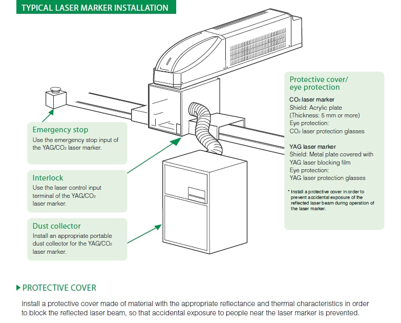 Laser Marking Installation Keyence