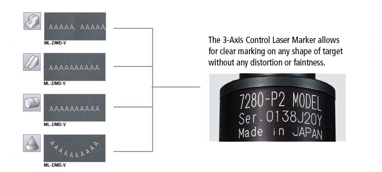 Laser Marking | KEYENCE