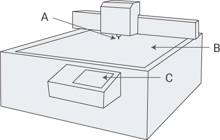 Construction and Applications of an Optical CMM