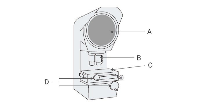 Construction and Application of Optical Comparators