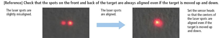 The laser spots are slightly misaligned.,The laser spots are aligned./Set the sensor heads so that the centers of the laser spots are aligned even if the target is moved up and down.