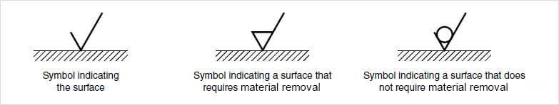 Understanding Surface Roughness Symbols Introduction To Roughness