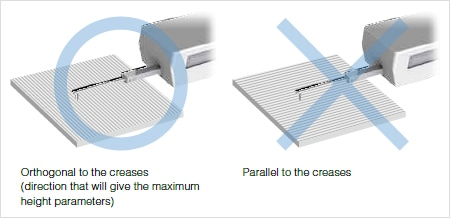 Measuring Procedure For Stylus-Type Surface Roughness Instruments