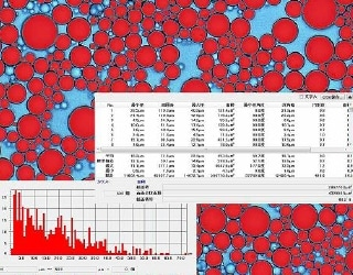 Image analysis (particle size distribution measurement)