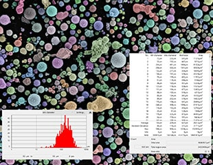 Particle Size Distribution and Size Analysis