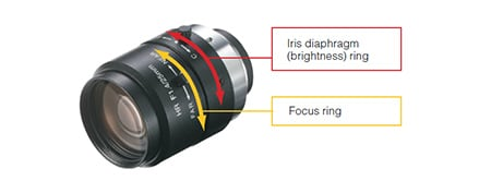 Iris diaphragm(brightness) ring/ Focus ring