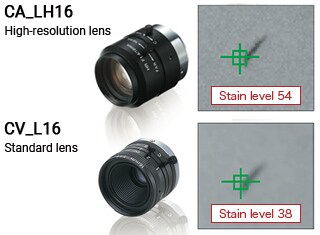 CA-LH16 High-resolution lens : Stain level 54 / CV-L16 Standard lens : Stain level 38