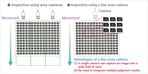 vision examples in the lcd  semiconductor industry