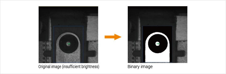 Original image (insufficient brightness) Binary image