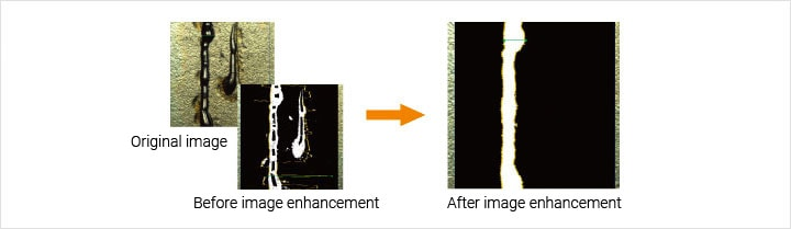 Original image Before image enhancement / After image enhancement
