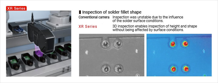 Inspection of solder fillet shape Conventional camera Inspection was unstable due to the influence of the solder surface conditions. XR Series 3D inspection enables inspection of height and shape without being affected by surface conditions.