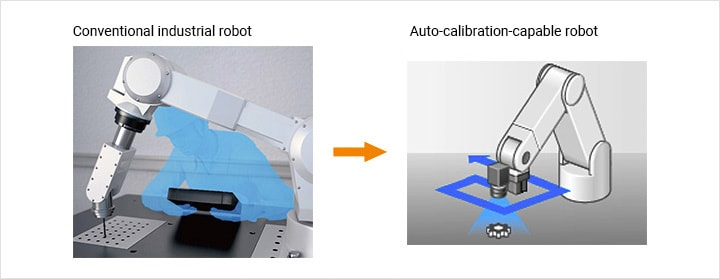 Conventional industrial robot Auto-calibration-capable robot