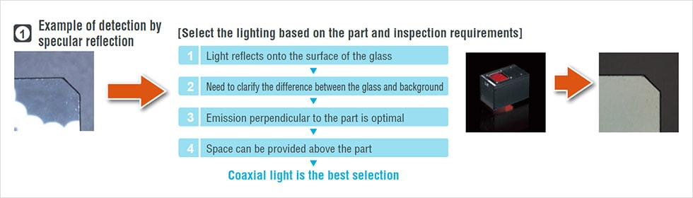 Select the lighting based on the part and inspection requirements > Light reflects onto the surface of the glass > Need to clarify the difference between the glass and background > Emission perpendicular to the part is optimal > Space can be provided above the part