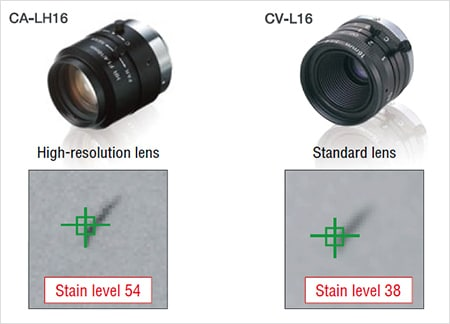 CA-LH16 High-resolution lens: Stain level 54 / CV-L16 Standard lens: Stain level 38