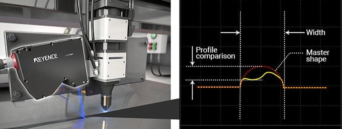 Example 1-1: 2D sectional shape inspection of a laser weld bead