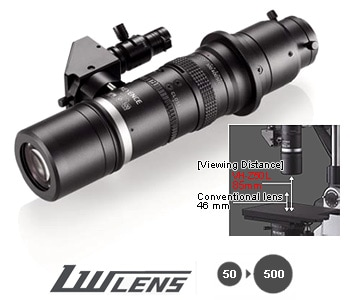 VH-Z50L/W: Long-focal-distance, high-performance zoom lens