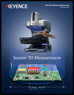 One-shot 3D Measuring Macroscope