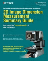IM Series Measurement Summary Guide