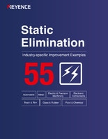 Static Elimination Industry-specific Improvement Examples 55
